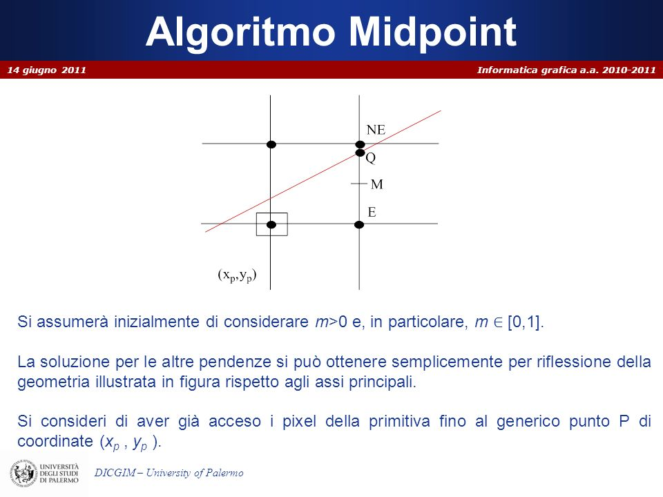 Algoritmo Midpoint 14 giugno 2011. Si assumerà inizialmente di considerare m>0 e, in particolare, m ∈ [0,1].